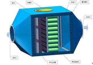 活性炭VOC净化器