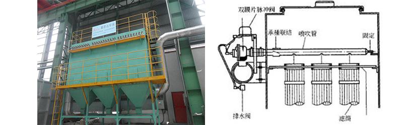 立装式高浓度粉尘滤筒除尘器及原理图